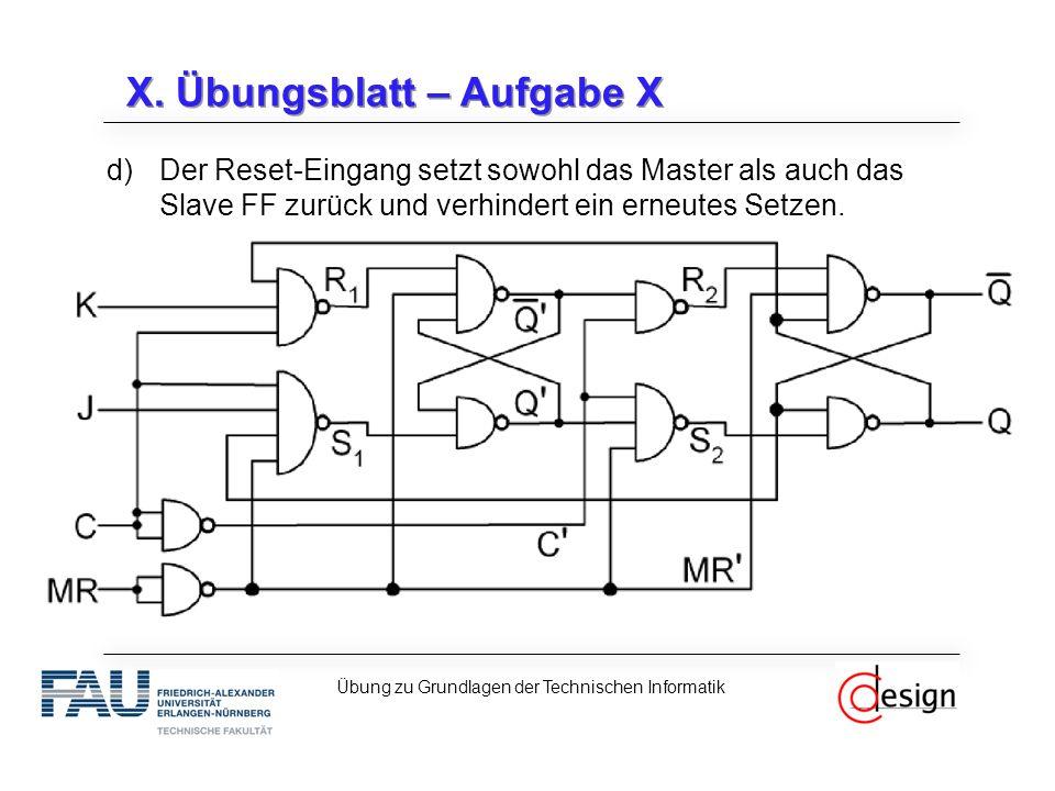 X. Übungsblatt – Aufgabe X d)Der Reset-Eingang setzt sowohl das Master als auch das Slave FF zurück und verhindert ein erneutes Setzen. Übung zu Grund
