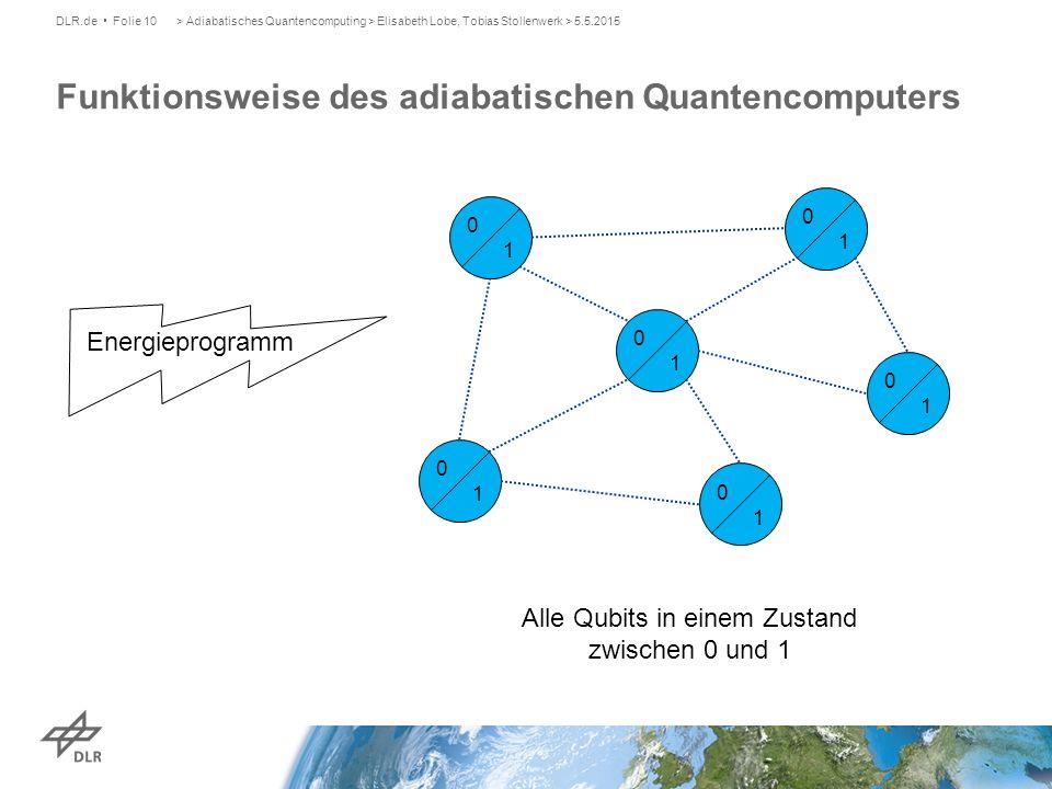 0 1 0 1 0 1 0 1 0 1 0 1 Alle Qubits in einem Zustand zwischen 0 und 1 > Adiabatisches Quantencomputing > Elisabeth Lobe, Tobias Stollenwerk > 5.5.2015