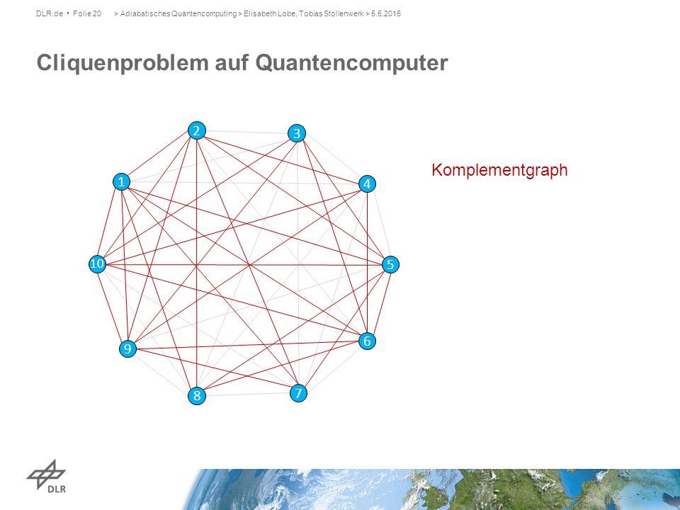 Cliquenproblem auf Quantencomputer DLR.de Folie 20> Adiabatisches Quantencomputing > Elisabeth Lobe, Tobias Stollenwerk > 5.5.2015 1 7 4 10 3 8 6 9 2