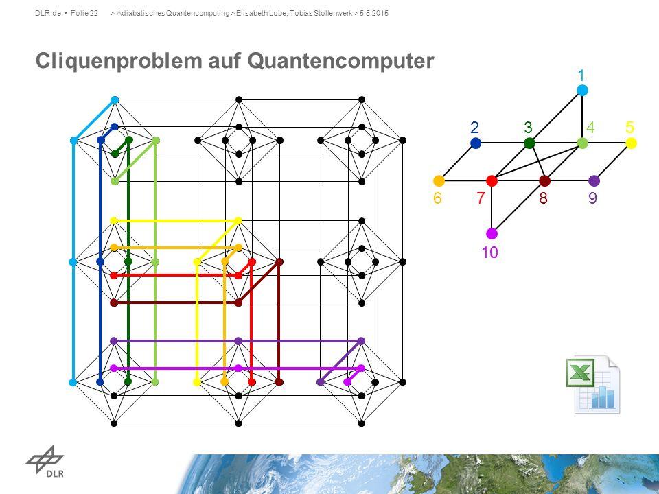Cliquenproblem auf Quantencomputer DLR.de Folie 22> Adiabatisches Quantencomputing > Elisabeth Lobe, Tobias Stollenwerk > 5.5.2015 1 2345 6789 10