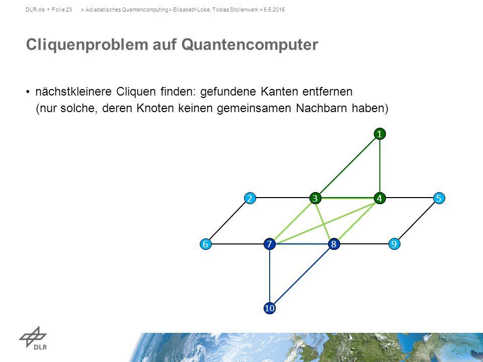 DLR.de Folie 23> Adiabatisches Quantencomputing > Elisabeth Lobe, Tobias Stollenwerk > 5.5.2015 nächstkleinere Cliquen finden: gefundene Kanten entfer