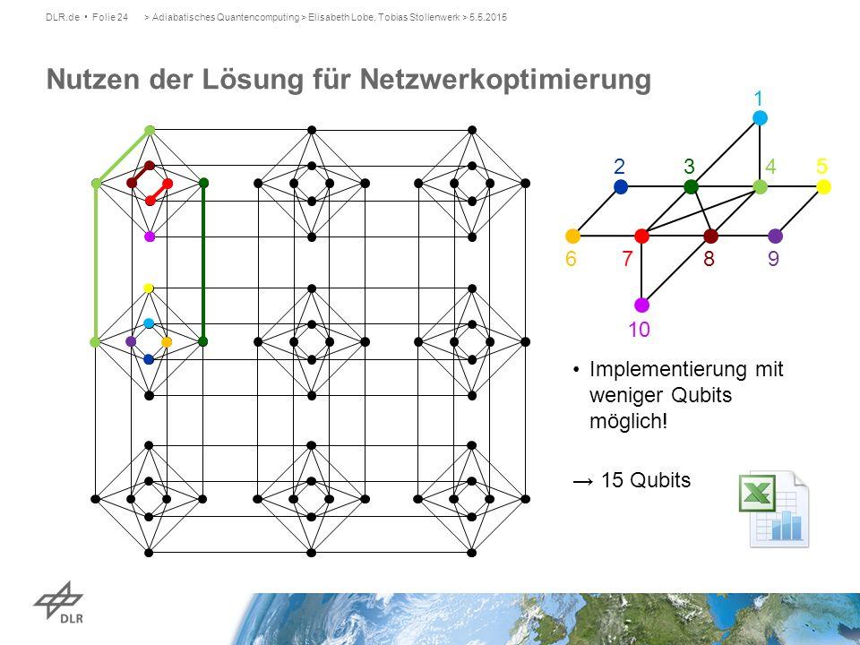 Implementierung mit weniger Qubits möglich! → 15 Qubits > Adiabatisches Quantencomputing > Elisabeth Lobe, Tobias Stollenwerk > 5.5.2015DLR.de Folie 2