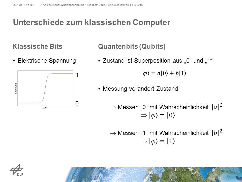 Beispiel für 6 Knoten: Beispiel für 7 Knoten: Darstellung vollständiger Graphen DLR.de Folie 15> Adiabatisches Quantencomputing > Elisabeth Lobe, Tobias Stollenwerk > 5.5.2015