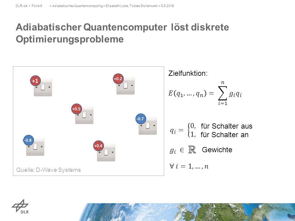 > Adiabatisches Quantencomputing > Elisabeth Lobe, Tobias Stollenwerk > 5.5.2015DLR.de Folie 7 Zielfunktion: Gewichte Stärken der Kopplungen Adiabatischer Quantencomputer löst QUBOs Quelle: D-Wave Systems Quadratic Unconstrained Binary Optimization
