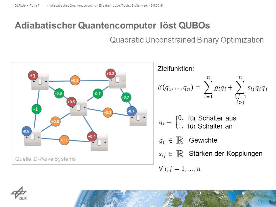 Beispiel: Cliquenproblem DLR.de Folie 18> Adiabatisches Quantencomputing > Elisabeth Lobe, Tobias Stollenwerk > 5.5.2015 Finde größten vollständigen Teilgraph (Clique) Eigenschaften und Strukturen erkennen Anwendung: z.B.