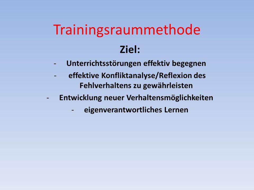 Trainingsraummethode Ziel: -Unterrichtsstörungen effektiv begegnen - effektive Konfliktanalyse/Reflexion des Fehlverhaltens zu gewährleisten -Entwickl