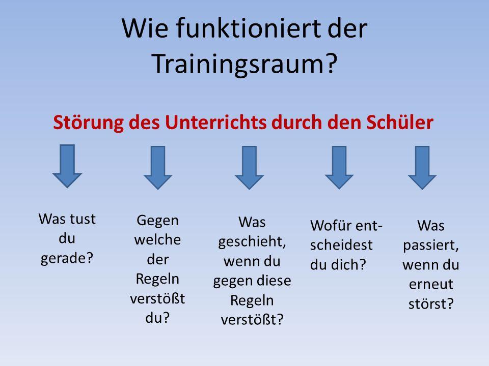 Wie funktioniert der Trainingsraum? Störung des Unterrichts durch den Schüler Was tust du gerade? Gegen welche der Regeln verstößt du? Was geschieht,
