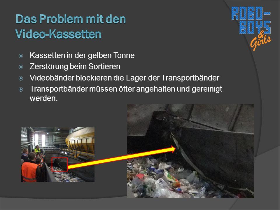  Kassetten in der gelben Tonne  Zerstörung beim Sortieren  Videobänder blockieren die Lager der Transportbänder  Transportbänder müssen öfter angehalten und gereinigt werden.