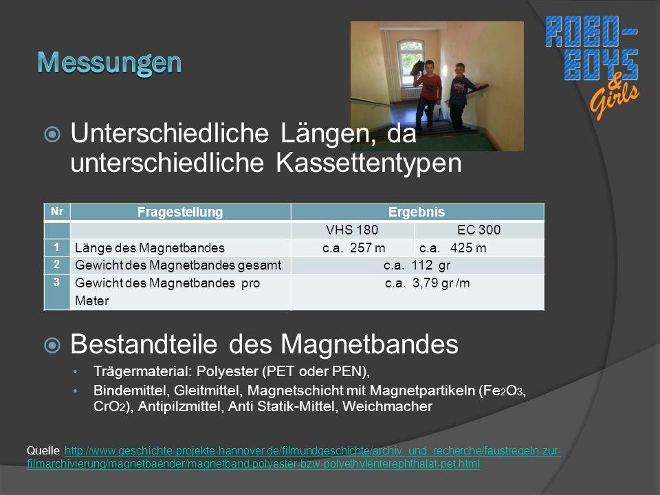  Unterschiedliche Längen, da unterschiedliche Kassettentypen  Bestandteile des Magnetbandes Trägermaterial: Polyester (PET oder PEN), Bindemittel, Gleitmittel, Magnetschicht mit Magnetpartikeln (Fe 2 O 3, CrO 2 ), Antipilzmittel, Anti Statik-Mittel, Weichmacher Nr FragestellungErgebnis VHS 180EC 300 1 Länge des Magnetbandesc.a.
