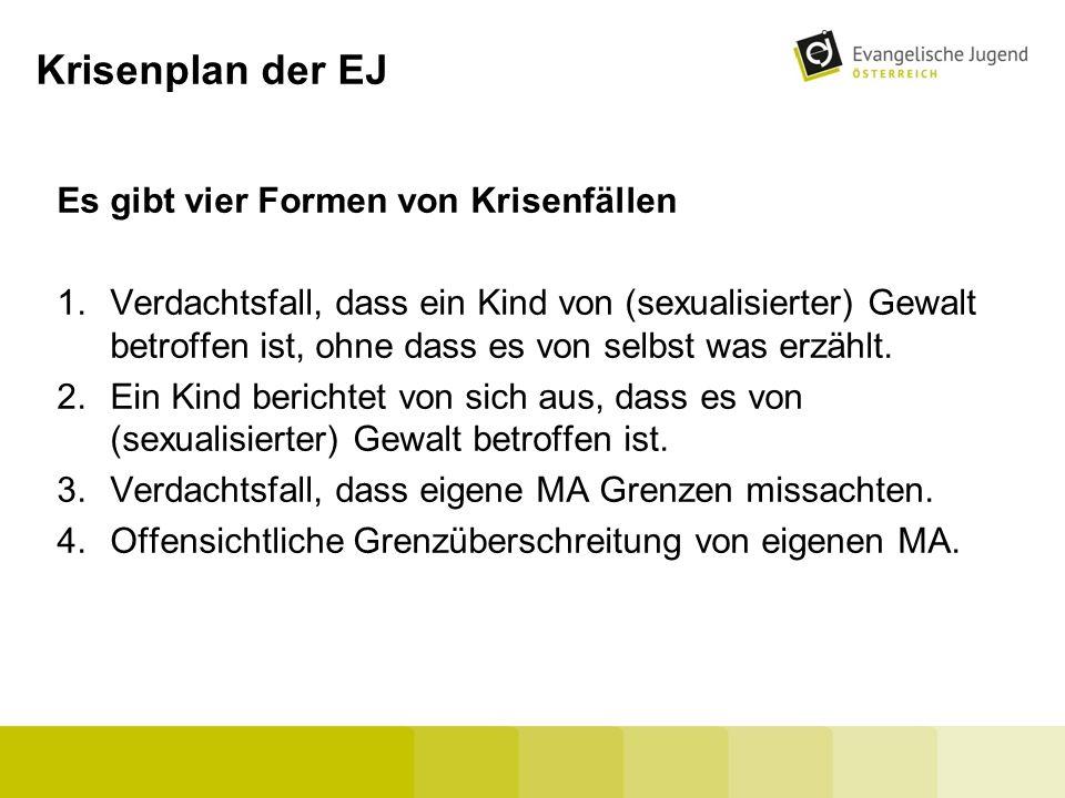 Krisenplan der EJ Es gibt vier Formen von Krisenfällen 1.Verdachtsfall, dass ein Kind von (sexualisierter) Gewalt betroffen ist, ohne dass es von selb