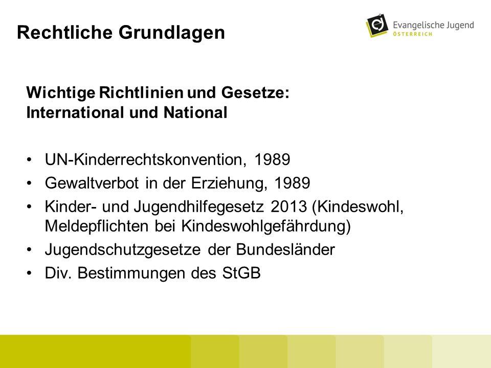 Rechtliche Grundlagen Wichtige Richtlinien und Gesetze: International und National UN-Kinderrechtskonvention, 1989 Gewaltverbot in der Erziehung, 1989