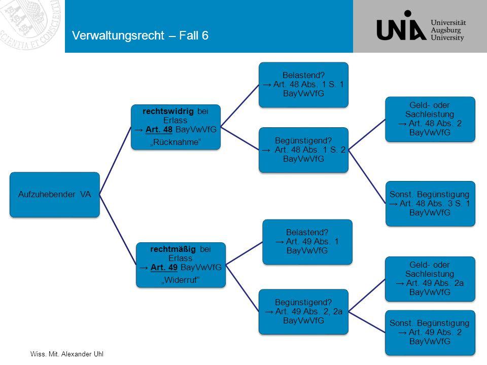 """Verwaltungsrecht – Fall 6 4 Wiss. Mit. Alexander Uhl Aufzuhebender VA rechtswidrig bei Erlass → Art. 48 BayVwVfG """"Rücknahme"""" Belastend? → Art. 48 Abs."""