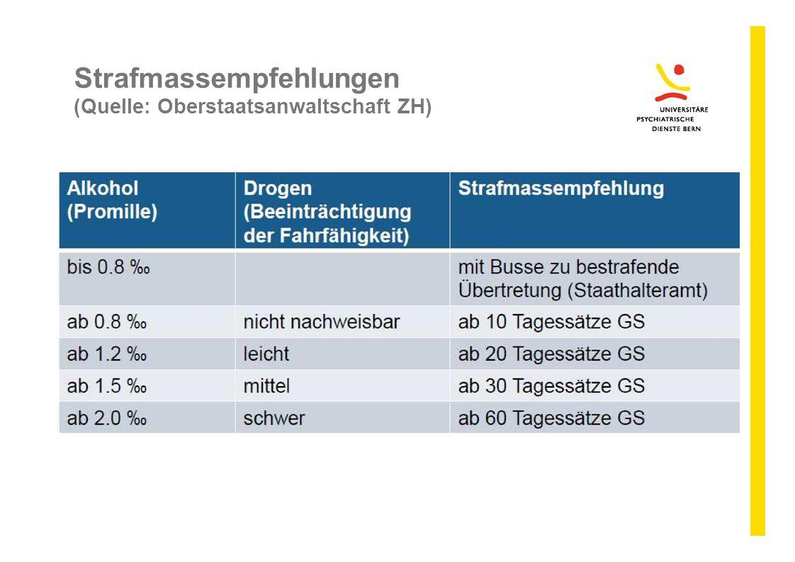 Strafmassempfehlungen (Quelle: Oberstaatsanwaltschaft ZH)