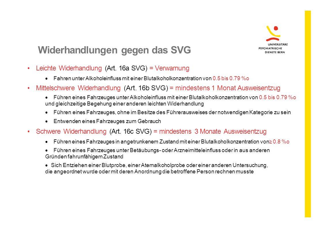 Widerhandlungen gegen das SVG Leichte Widerhandlung (Art. 16a SVG) = Verwarnung  Fahren unter Alkoholeinfluss mit einer Blutalkoholkonzentration von