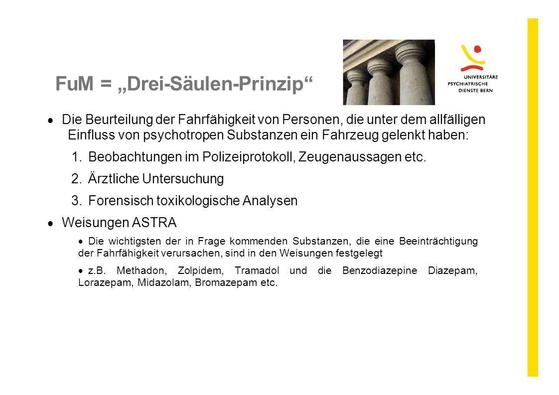 """FuM = """"Drei-Säulen-Prinzip""""  Die Beurteilung der Fahrfähigkeit von Personen, die unter dem allfälligen Einfluss von psychotropen Substanzen ein Fahrz"""
