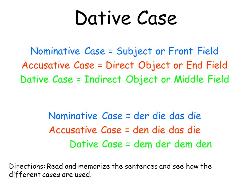Dative Case Nominative Case = Subject or Front Field Accusative Case = Direct Object or End Field Dative Case = Indirect Object or Middle Field Nomina