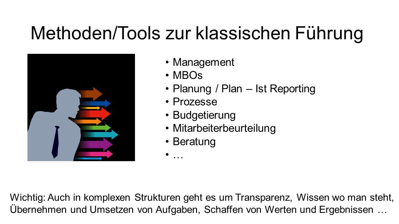 Methoden/Tools zur klassischen Führung Management MBOs Planung / Plan – Ist Reporting Prozesse Budgetierung Mitarbeiterbeurteilung Beratung … Wichtig: Auch in komplexen Strukturen geht es um Transparenz, Wissen wo man steht, Übernehmen und Umsetzen von Aufgaben, Schaffen von Werten und Ergebnissen …