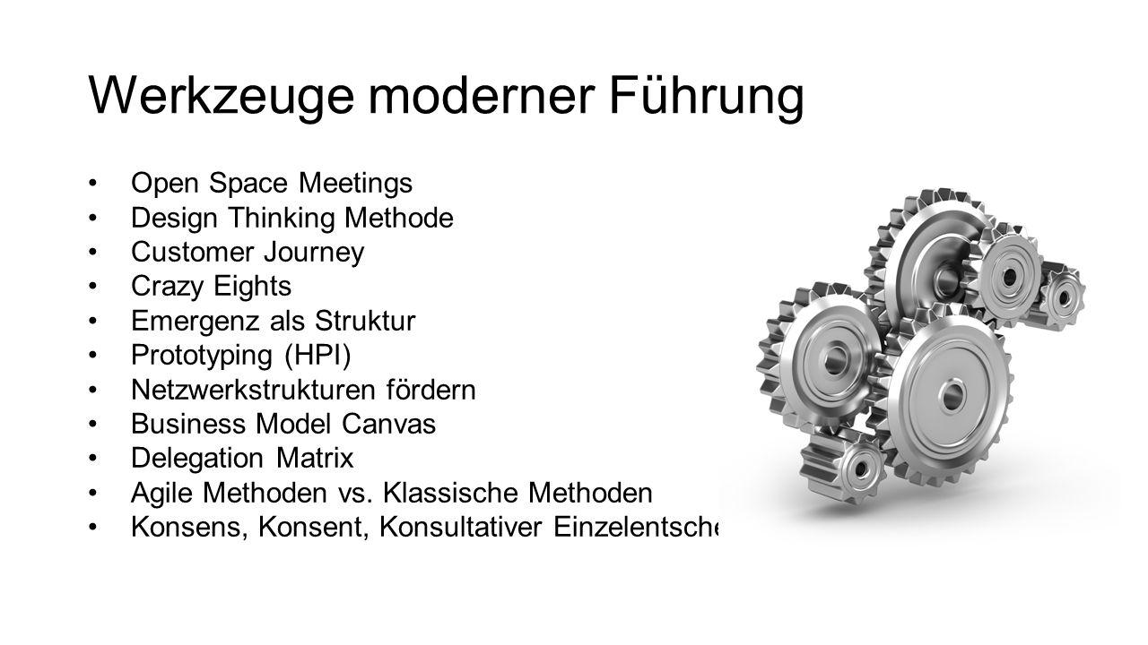 Werkzeuge moderner Führung Open Space Meetings Design Thinking Methode Customer Journey Crazy Eights Emergenz als Struktur Prototyping (HPI) Netzwerks