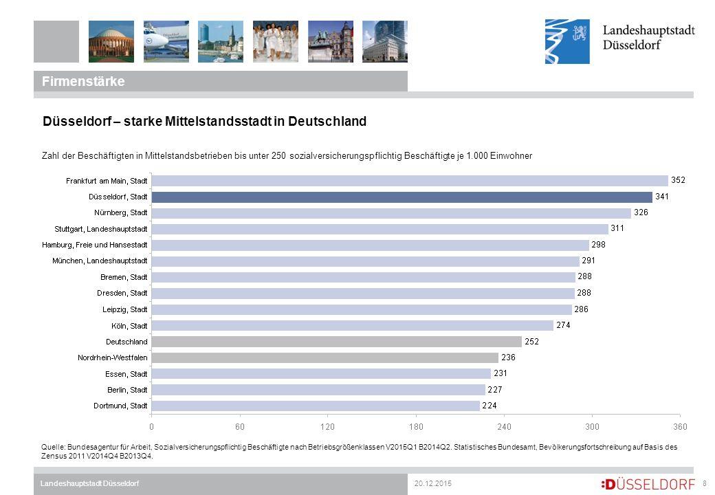 20.12.2015Landeshauptstadt Düsseldorf Firmenstärke 8 Düsseldorf – starke Mittelstandsstadt in Deutschland Zahl der Beschäftigten in Mittelstandsbetrie