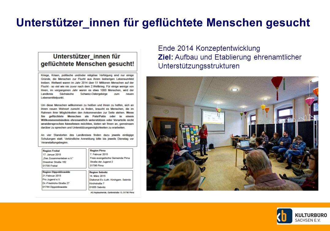 Unterstützer_innen für geflüchtete Menschen gesucht Ende 2014 Konzeptentwicklung Ziel: Aufbau und Etablierung ehrenamtlicher Unterstützungsstrukturen