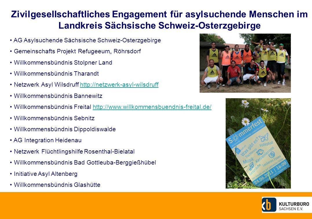 """Zivilgesellschaftliches Engagement für asylsuchende Menschen im Landkreis Sächsische Schweiz-Osterzgebirge AG Asylsuchende Sächsische Schweiz-Osterzgebirge Gemeinschafts Projekt Refugeeum"""" Röhrsdorf Willkommensbündnis Stolpner Land Willkommensbündnis Tharandt Netzwerk Asyl Wilsdruff http://netzwerk-asyl-wilsdruffhttp://netzwerk-asyl-wilsdruff Willkommensbündnis Bannewitz Willkommensbündnis Freital http://www.willkommensbuendnis-freital.de/http://www.willkommensbuendnis-freital.de/ Willkommensbündnis Sebnitz Willkommensbündnis Dippoldiswalde AG Integration Heidenau Netzwerk Flüchtlingshilfe Rosenthal-Bielatal Willkommensbündnis Bad Gottleuba-Berggießhübel Initiative Asyl Altenberg Willkommensbündnis Glashütte"""