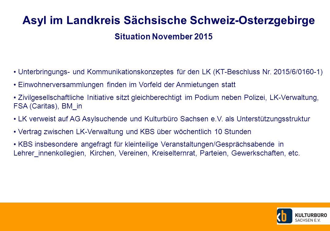 Asyl im Landkreis Sächsische Schweiz-Osterzgebirge Situation November 2015 Unterbringungs- und Kommunikationskonzeptes für den LK (KT-Beschluss Nr.