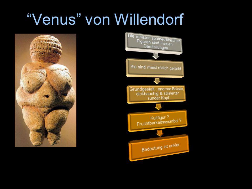 """""""Venus"""" von Willendorf"""