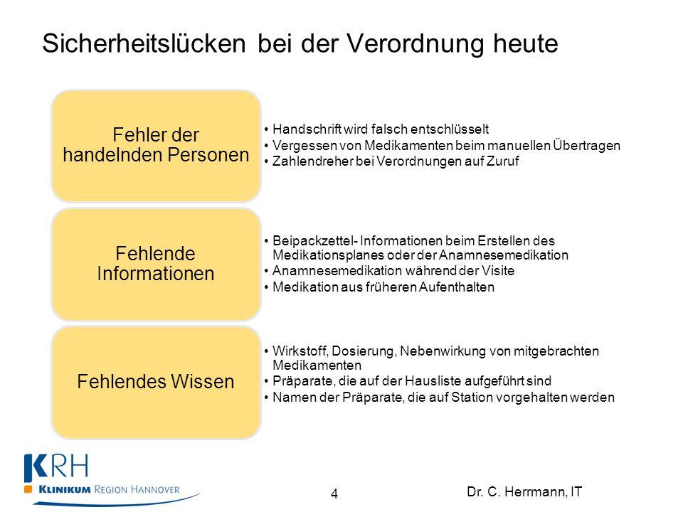 Dr. C. Herrmann, IT Sicherheitslücken bei der Verordnung heute Handschrift wird falsch entschlüsselt Vergessen von Medikamenten beim manuellen Übertra