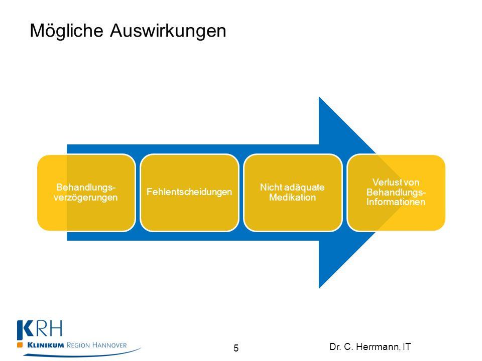 Dr. C. Herrmann, IT Mögliche Auswirkungen Behandlungs- verzögerungen Fehlentscheidungen Nicht adäquate Medikation Verlust von Behandlungs- Information