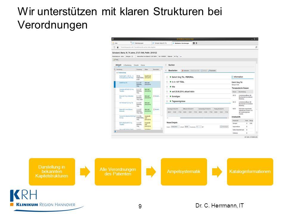 Dr. C. Herrmann, IT Wir unterstützen mit klaren Strukturen bei Verordnungen Darstellung in bekannten Kapitelstrukturen Alle Verordnungen des Patienten