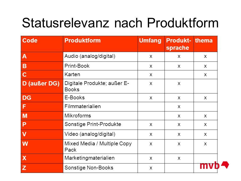 Statusrelevanz nach Produktform CodeProduktformUmfangProdukt- sprache thema A Audio (analog/digital)xxx B Print-Bookxxx C Kartenxx D (außer DG) Digita