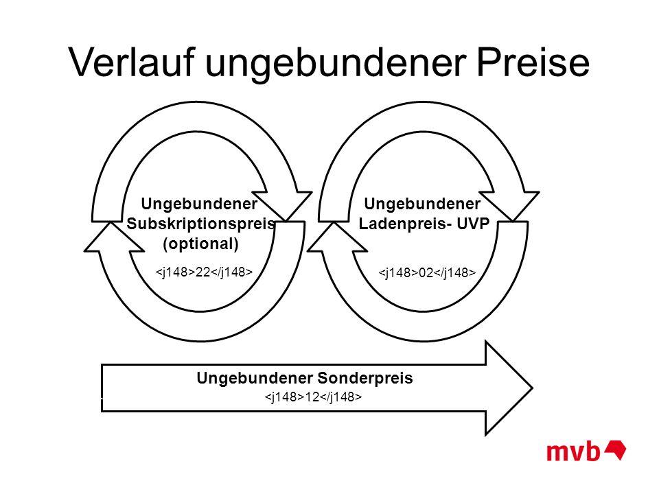Ungebundener Sonderpreis Verlauf ungebundener Preise Ungebundener Subskriptionspreis (optional) Ungebundener Ladenpreis- UVP 22 02 14 12