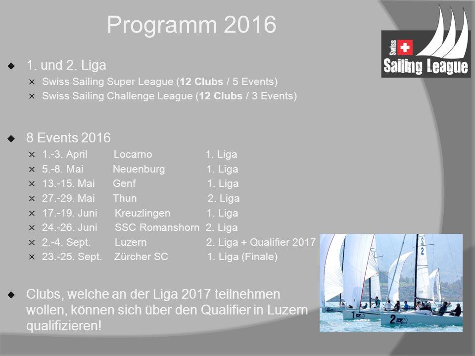 Programm 2016  1. und 2. Liga  Swiss Sailing Super League (12 Clubs / 5 Events)  Swiss Sailing Challenge League (12 Clubs / 3 Events)  8 Events 20
