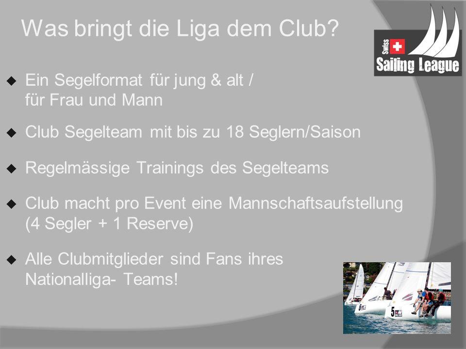 Was bringt die Liga dem Club?  Ein Segelformat für jung & alt / für Frau und Mann  Club Segelteam mit bis zu 18 Seglern/Saison  Regelmässige Traini