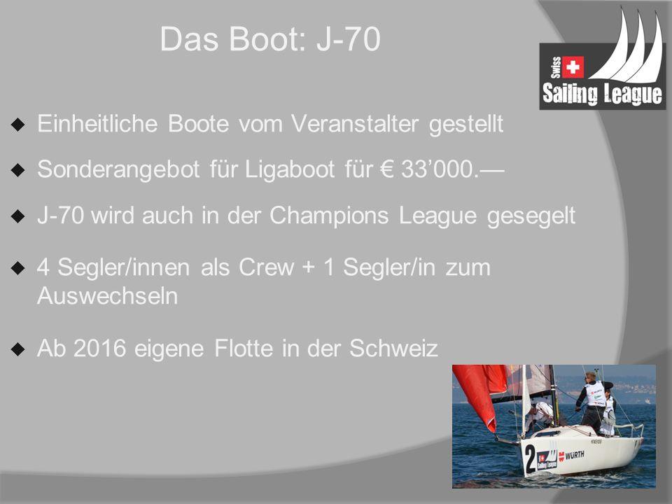 Das Boot: J-70  Einheitliche Boote vom Veranstalter gestellt  Sonderangebot für Ligaboot für € 33'000.—  J-70 wird auch in der Champions League gesegelt  4 Segler/innen als Crew + 1 Segler/in zum Auswechseln  Ab 2016 eigene Flotte in der Schweiz