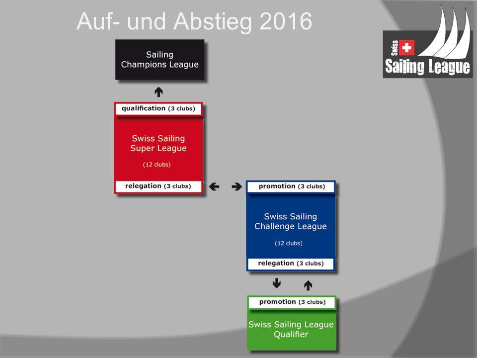 Auf- und Abstieg 2016