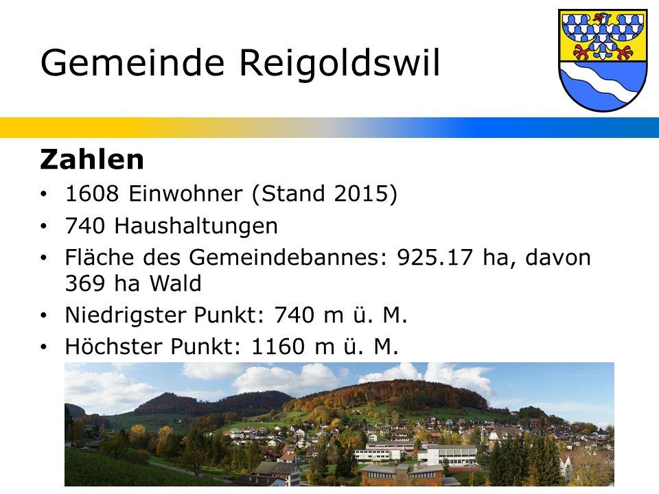 Gemeinde Reigoldswil Zahlen 1608 Einwohner (Stand 2015) 740 Haushaltungen Fläche des Gemeindebannes: 925.17 ha, davon 369 ha Wald Niedrigster Punkt: 740 m ü.