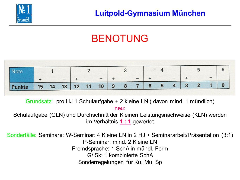 Luitpold-Gymnasium München BENOTUNG Grundsatz: pro HJ 1 Schulaufgabe + 2 kleine LN ( davon mind. 1 mündlich) neu: Schulaufgabe (GLN) und Durchschnitt