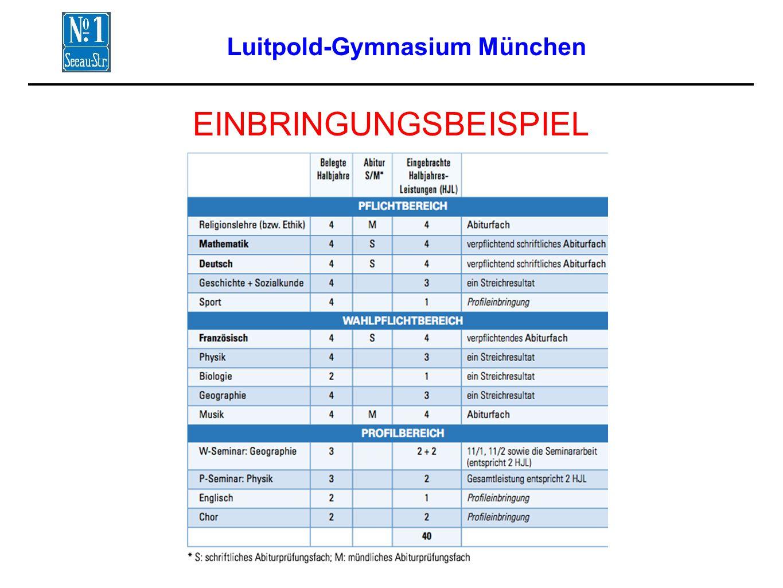 Luitpold-Gymnasium München EINBRINGUNGSBEISPIEL