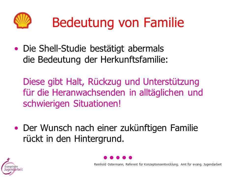 Reinhold Ostermann, Referent für Konzeptionsentwicklung, Amt für evang. Jugendarbeit Bedeutung von Familie Die Shell-Studie bestätigt abermals die Bed