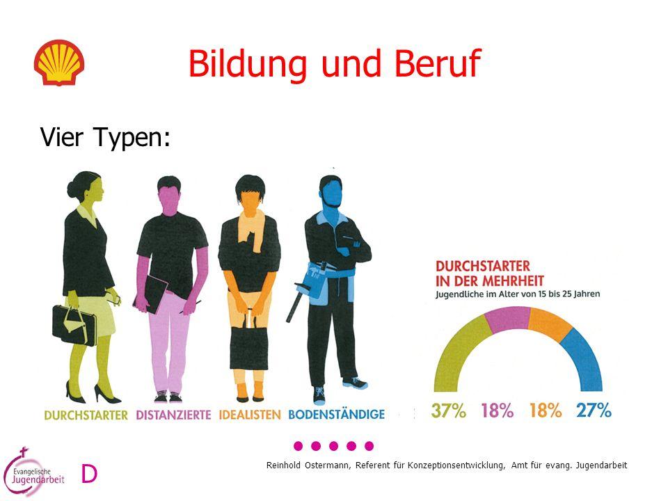 Reinhold Ostermann, Referent für Konzeptionsentwicklung, Amt für evang. Jugendarbeit Bildung und Beruf Vier Typen: D