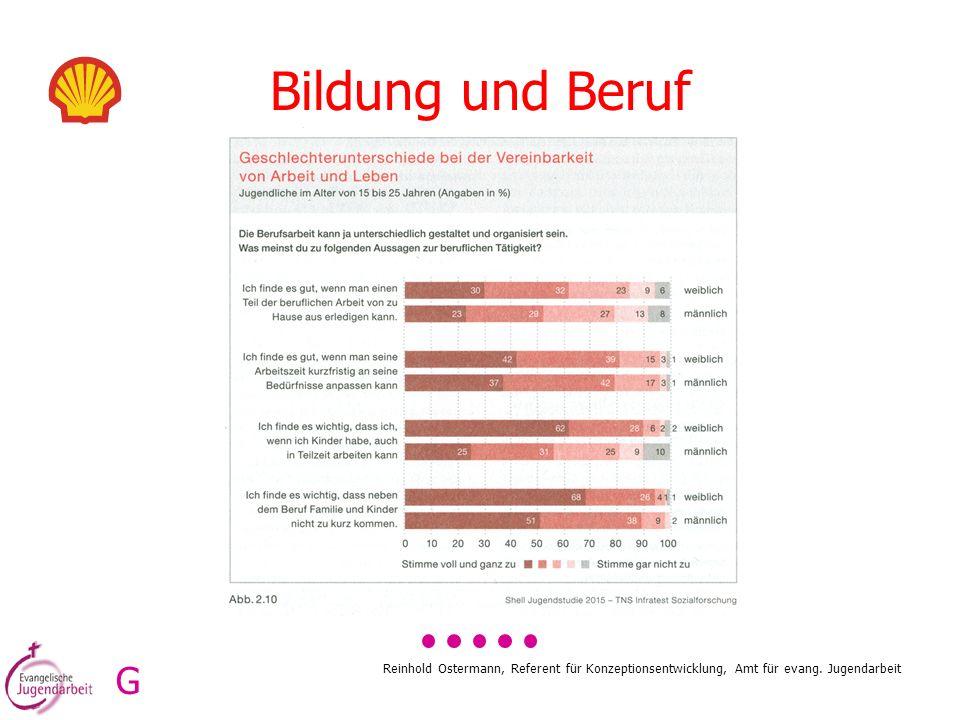 Reinhold Ostermann, Referent für Konzeptionsentwicklung, Amt für evang. Jugendarbeit Bildung und Beruf G