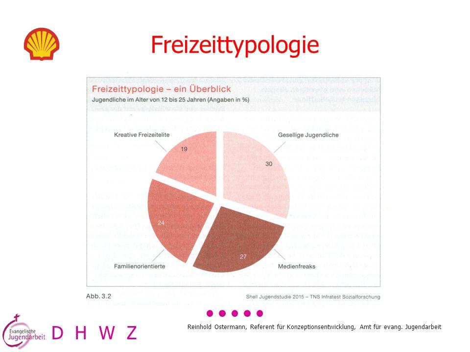 Reinhold Ostermann, Referent für Konzeptionsentwicklung, Amt für evang. Jugendarbeit Freizeittypologie D H W Z