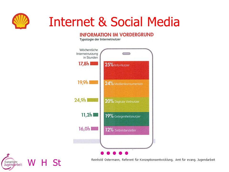 Reinhold Ostermann, Referent für Konzeptionsentwicklung, Amt für evang. Jugendarbeit Internet & Social Media W H St