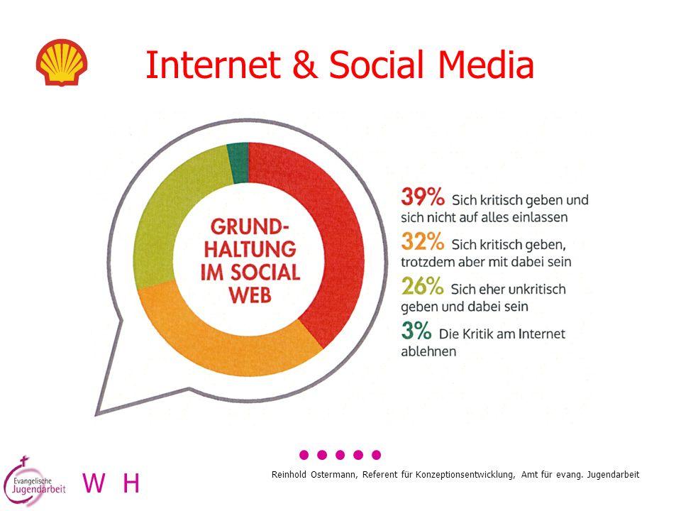 Reinhold Ostermann, Referent für Konzeptionsentwicklung, Amt für evang. Jugendarbeit Internet & Social Media W H