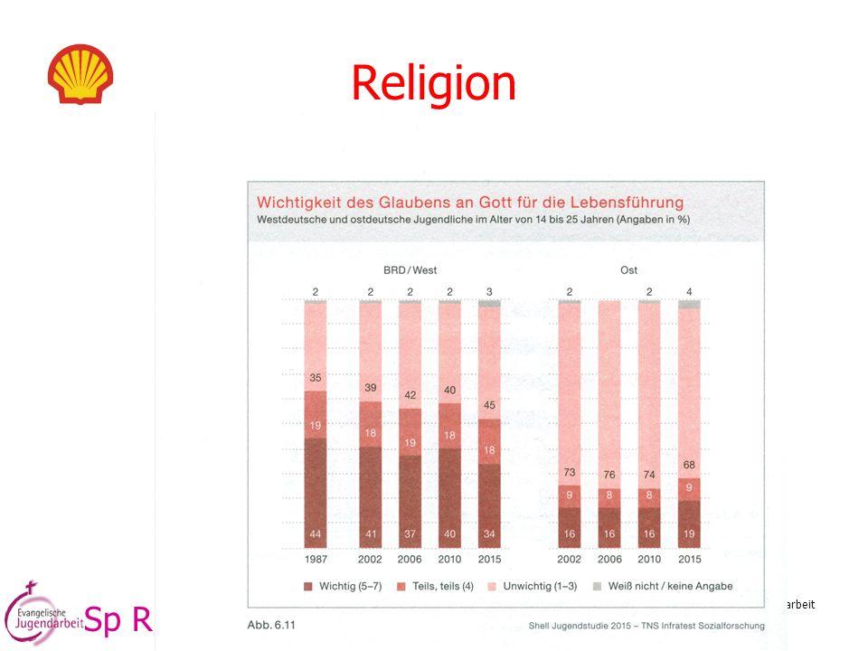 Reinhold Ostermann, Referent für Konzeptionsentwicklung im Amt für evang. Jugendarbeit Religion Sp R