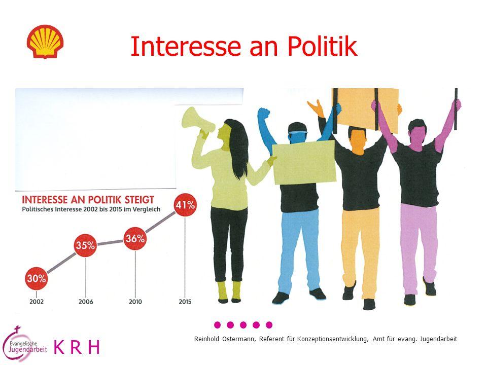 Reinhold Ostermann, Referent für Konzeptionsentwicklung, Amt für evang. Jugendarbeit Interesse an Politik K R H