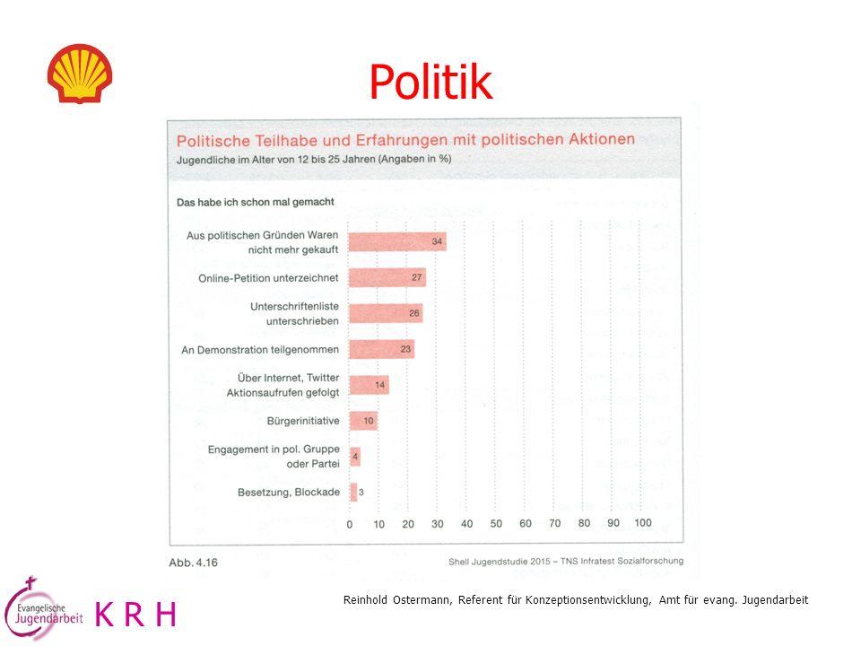 Reinhold Ostermann, Referent für Konzeptionsentwicklung, Amt für evang. Jugendarbeit Politik K R H