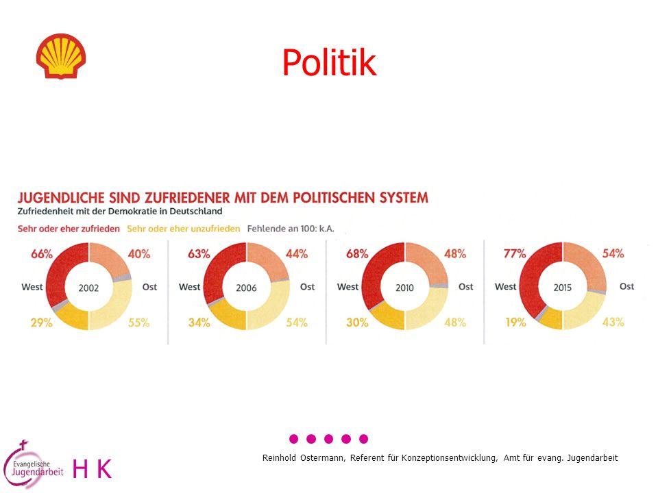 Reinhold Ostermann, Referent für Konzeptionsentwicklung, Amt für evang. Jugendarbeit Politik H K