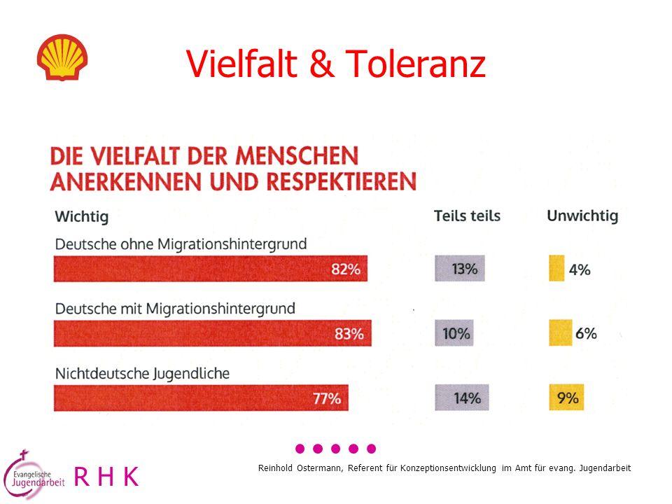 Reinhold Ostermann, Referent für Konzeptionsentwicklung im Amt für evang. Jugendarbeit R H K Vielfalt & Toleranz